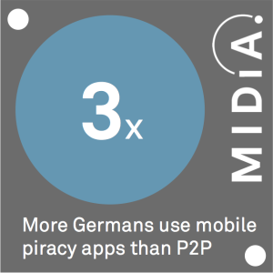 mobile piracy in germany midia
