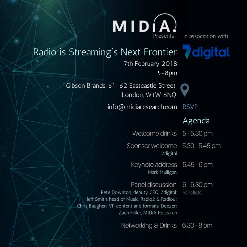 Cover image for Join Us At 'Radio Is Streaming's Next Frontier'