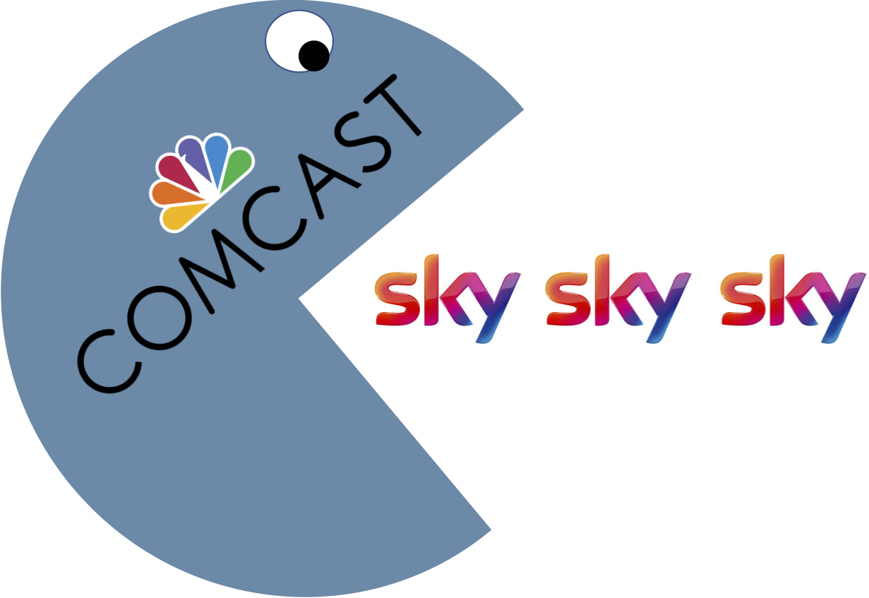 Cover image for Why Comcast is bidding for Sky