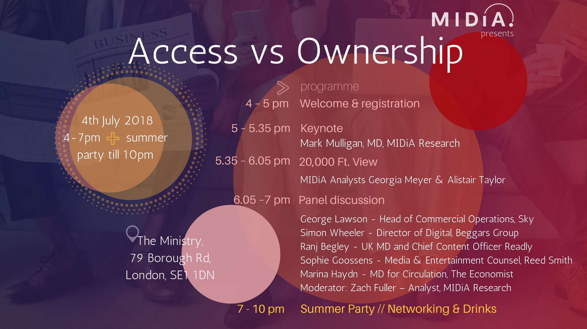 Access vs Ownership – A Tricky Transition -4thJuly