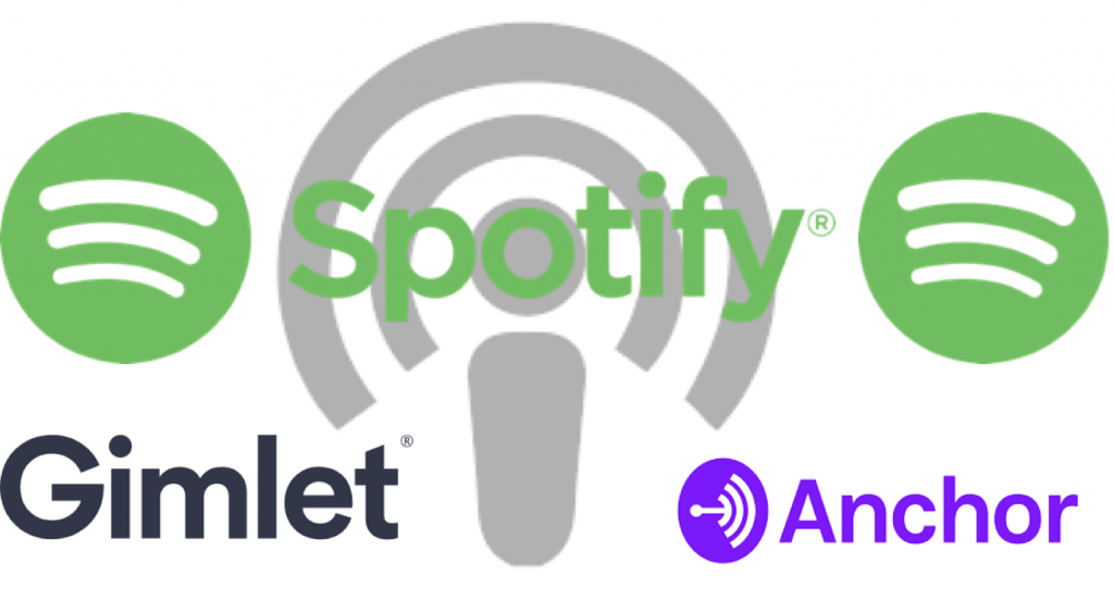 spotify gimlet anchor podcasts midia