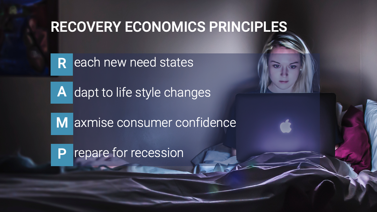 Cover image for MIDiA's Recovery Economics principles for competing effectively post lockdown
