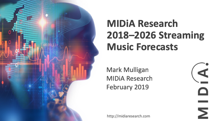 Cover image for MIDiA Research Music Forecasts 2018–2026