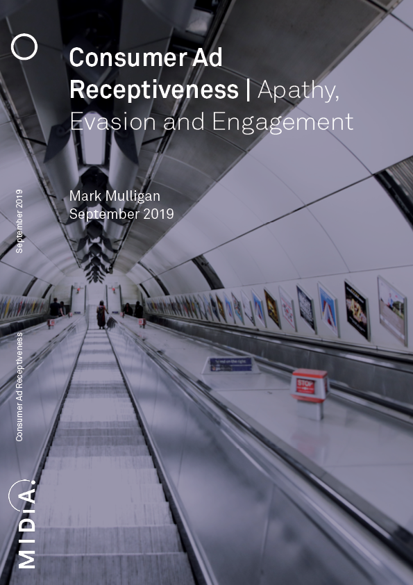 Cover image for Consumer Ad Receptiveness