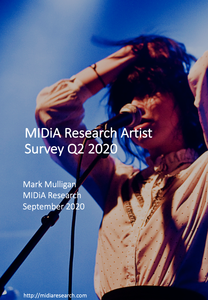 Cover image for MIDiA Research Artist Survey Q2 2020