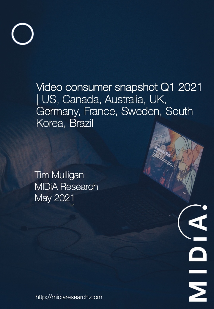 Cover image for Video consumer snapshot Q1 2021