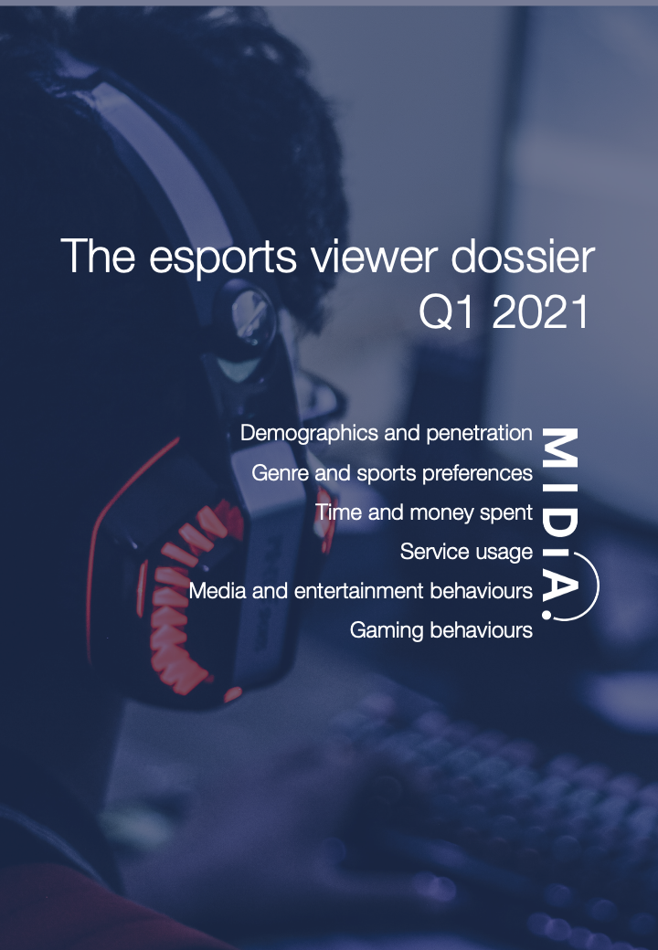 Cover image for The esports viewer dossier Q1 2021