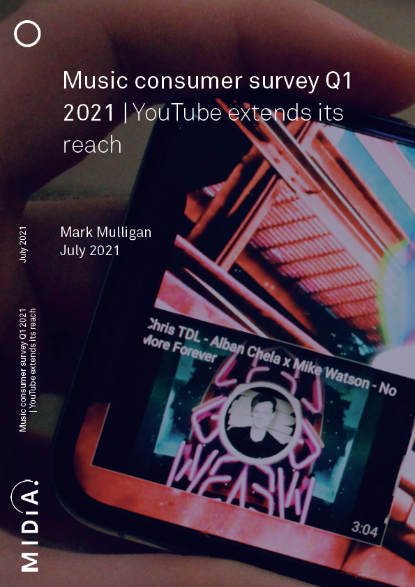 Cover image for Music consumer survey Q1 2021
