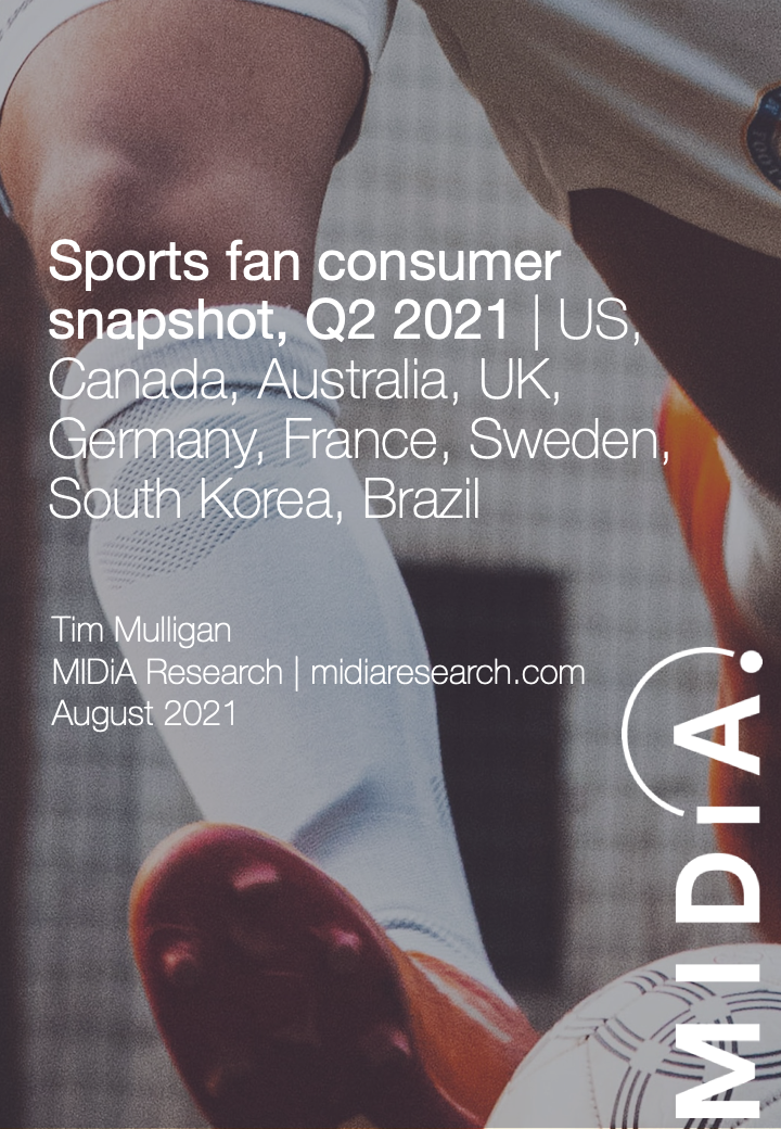 Cover image for Sports fan consumer snapshot, Q2 2021