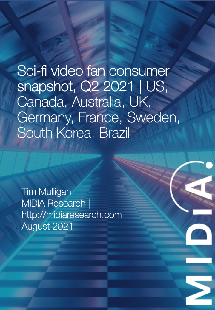 Cover image for Sci-fi video fan consumer snapshot, Q2 2021