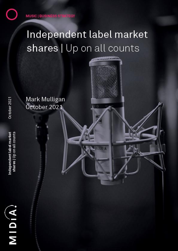 Cover image for Independent label market shares